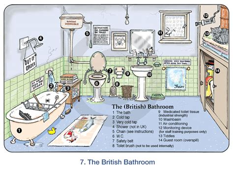 bathroom british english comments
