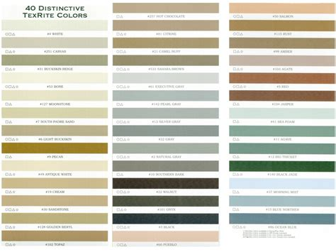 Galerry tec sanded grout color chart
