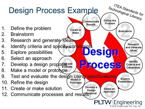 design brief project lead the way a design process introduction to engineering design ppt