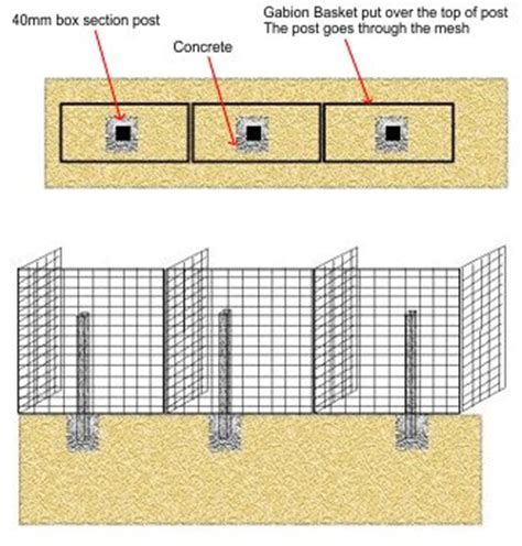 Vertical Garden Idea - gabion baskets gabion walls amp cages