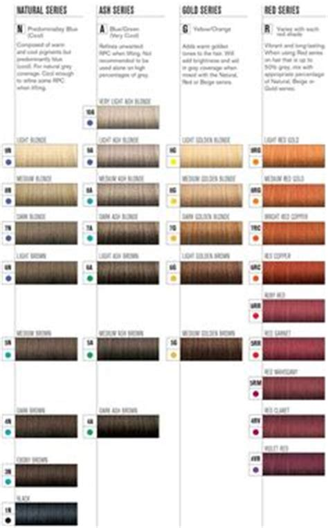 joico color chart joico lumishine shade chart color charts joico hair