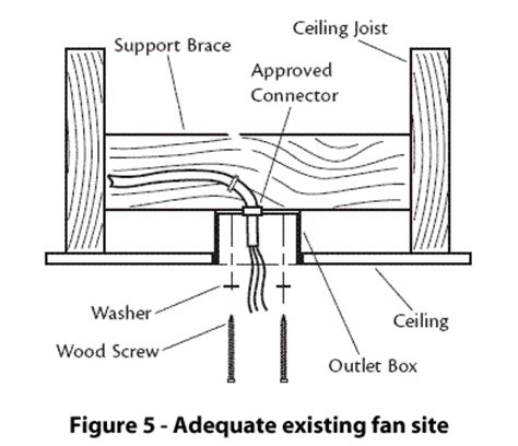 installing a ceiling fan without existing wiring fans how to install your ceiling fan cpo