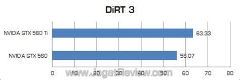 Vga Card 2 Jutaan memilih vga amd dan nvidia kelas mainstream harga 2 jutaan