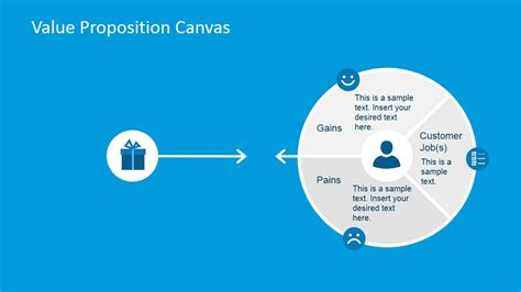 Value Proposition Canvas Powerpoint Template Slidemodel Value Proposition Template Ppt