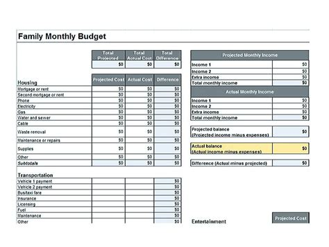 credit card budget templates docs cool budget template you definitely to use today