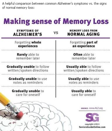 forgetfulness making the modern the alarming epidemic of alzheimer s disease and its direct connection to diabetes