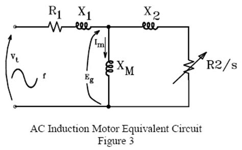 ac induction motor circuit aneka teknik listrik electrical by atc automation basic operation of ac induction motors 1