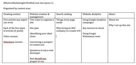 how to plan a website creating a site plan for your website effective