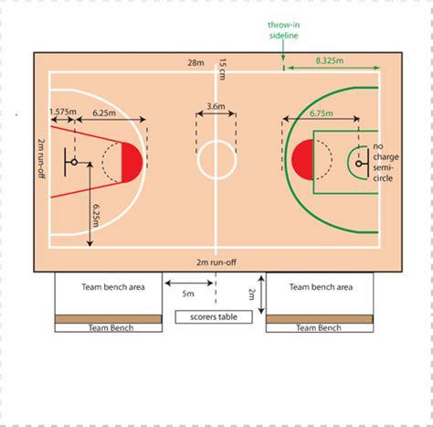 Ring Basket Besar gambar dan ukuran lapangan bola basket standar
