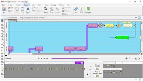 bpmn diagram tool bpmn diagram and tools