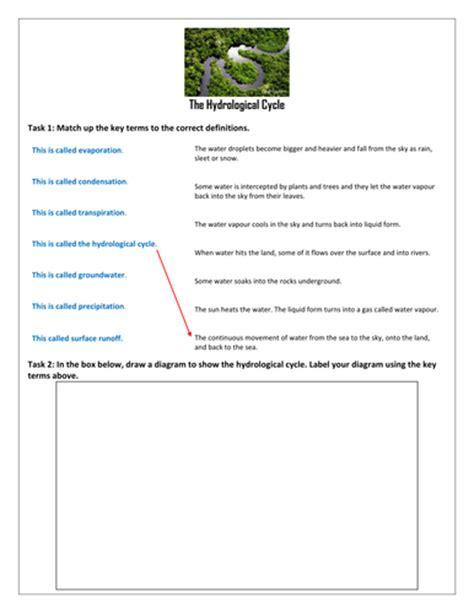 Hydrologic Cycle Worksheet by Hydrological Cycle Worksheet By Cecheetham Uk Teaching