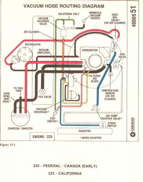 dodge 440 engine vacuum diagram dodge free engine image for user manual