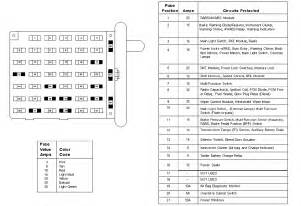 2005 ford e250 fuse box diagram autos post