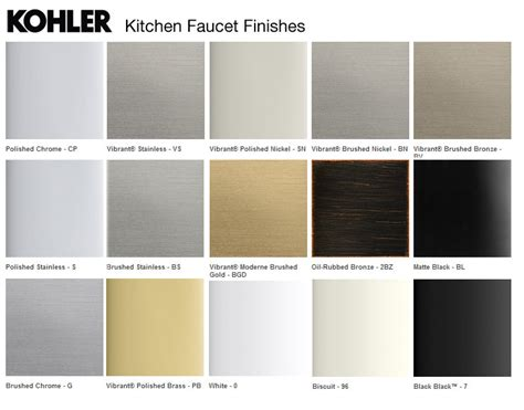 faucet colors kohler faucet finishes befon for
