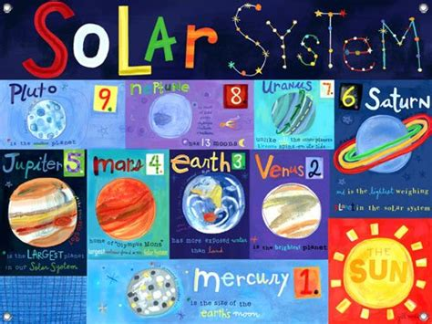 solar system decorations page 2 pics about space solar system wall mural