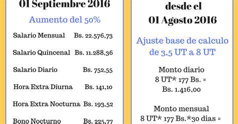 aumento de salario con aporte 2016 as 237 se pagar 225 la nomina con el nuevo aumento de salario y