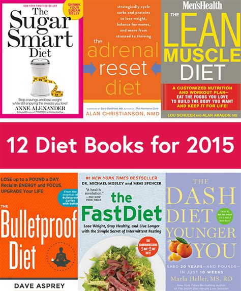 12 Easy Ways Not To Put Weight During Holidays by 12 New Diet Books Tips On The Fastest Way To Lose Weight