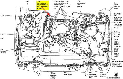 Dpfe Sensor Ford Explorer Dpfe Sensor Location Get Free Image About Wiring Diagram