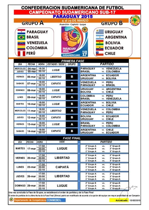Calendario Mundial Sub 17 2015 Fixture Sub 17 Sudamericano Paraguay 2015