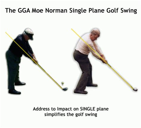 how to swing down on the golf ball moe norman golf are you frustrated