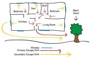 Printable Escape Plan Template by Printable Escape Plan Template Best Template Idea
