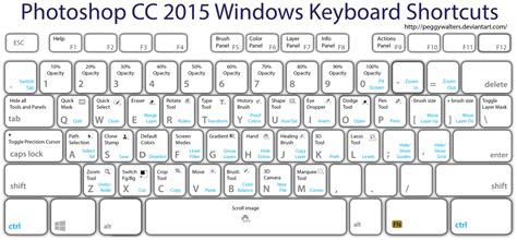 computer keyboard tutorial pdf photoshop shortcuts by peggywalters on deviantart