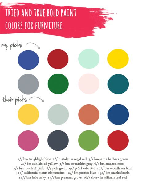 furniture paint colors color