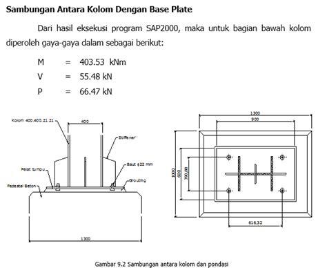 perbedaan desain dan struktur organisasional 68 desain rumah struktur baja contoh gambar 2d