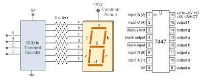 nilai tutorial upi arduino seven segment display tutorial program berlatih