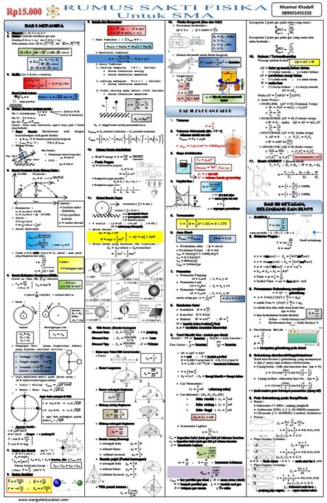 Wangsit Sbmptn Rumus Kimia Ujian Nasional Mandiri Jual Paket Rumus Rumus Sakti Sbmptn Ujian Nasional Dan