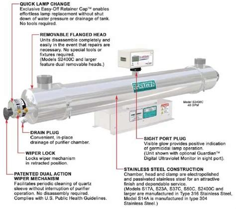 ultraviolet light water treatment systems radiation treatment uv radiation treatment water