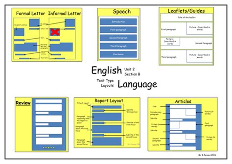 layout features of a letter non fiction text type layout revision poster wjec unit 2