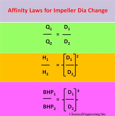 centrifugal pump affinity laws calculation chemical engineering site