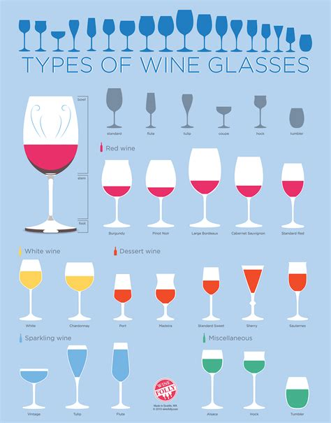 light wine for beginners types of wine glasses infographic for beginners wine folly