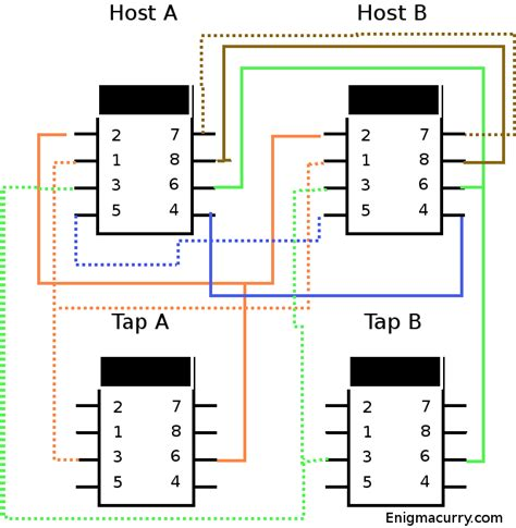 ethernet wiring schematic wiring diagrams schematics