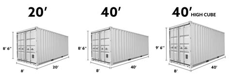 Rv House Plans by Container Specs Budget Box Tulsa