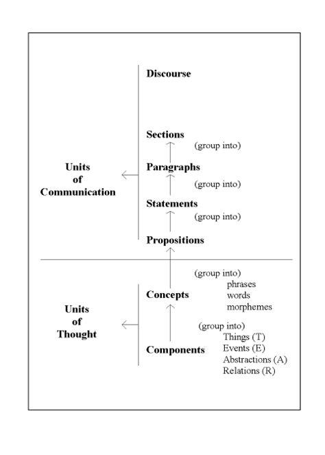 appendix   larger semantic units  galatians