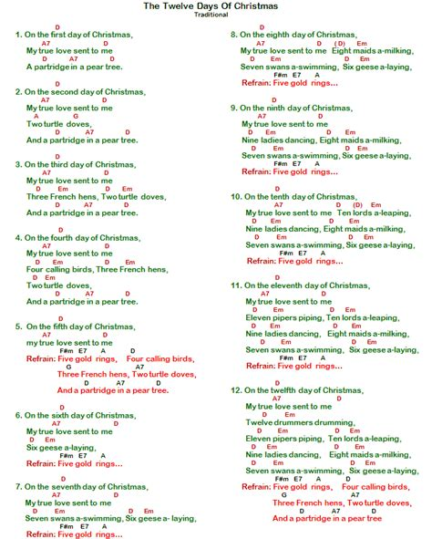 printable lyrics for 12 days of christmas 6 best images of printable 12 days of christmas words