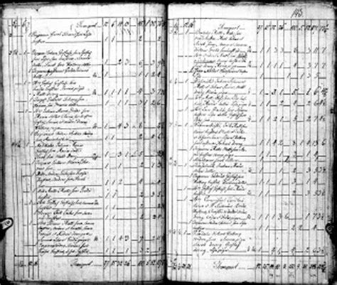 Finland Birth Records Census Records Genealogy In Finland