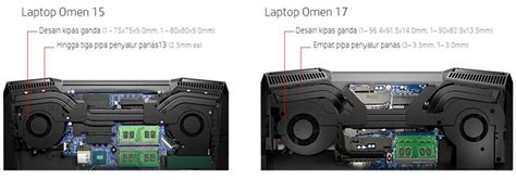 Hp Omen 17 An067tx I7 7700hq Geforce Gtx 1060 6gb Windows 10 jual hp omen 17 an067tx 2ls08pa harga notebook