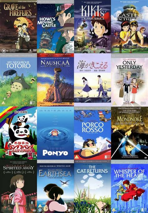 film ghibli studio that studio ghibli mix up well did you evah