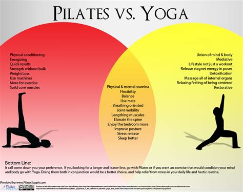 pilates exercises for beginners diagrams or pilates ubc club