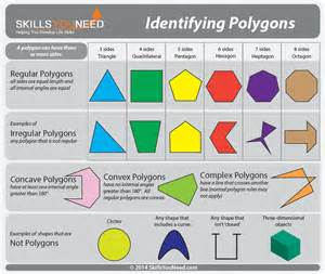 Interior Angle Of A Decagon Search Results For Polygon Shapes And Names Chart