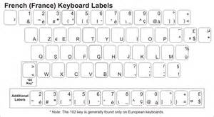 french keyboard stickers