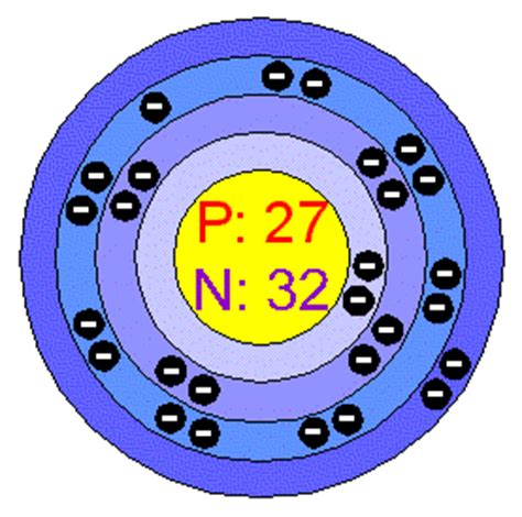 number of protons neutrons and electrons in cobalt chemical elements cobalt co