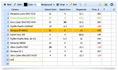 Features Of Spreadsheets by Advanced Features Of Excel 2007 Buff