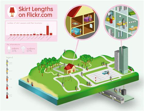 Online Sketch Maker adobe illustrator tutorial create cool infographics