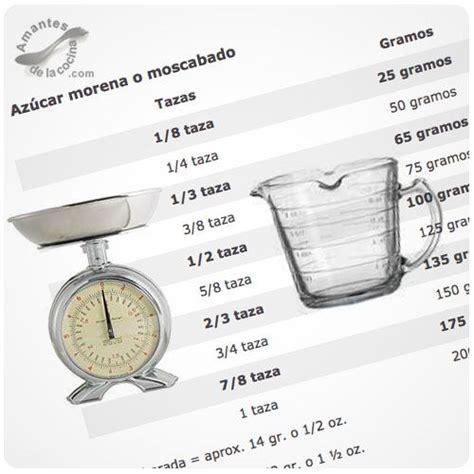 equivalencias cocina tablas de equivalencias tabla cocinas y recetas