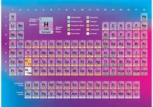 transparent periodic table vector download free vector