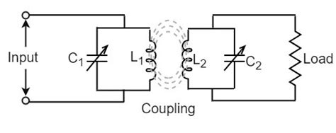 loosely coupled inductor types of tuned lifiers